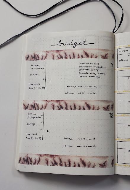 November Bullet Journal Budget Layout