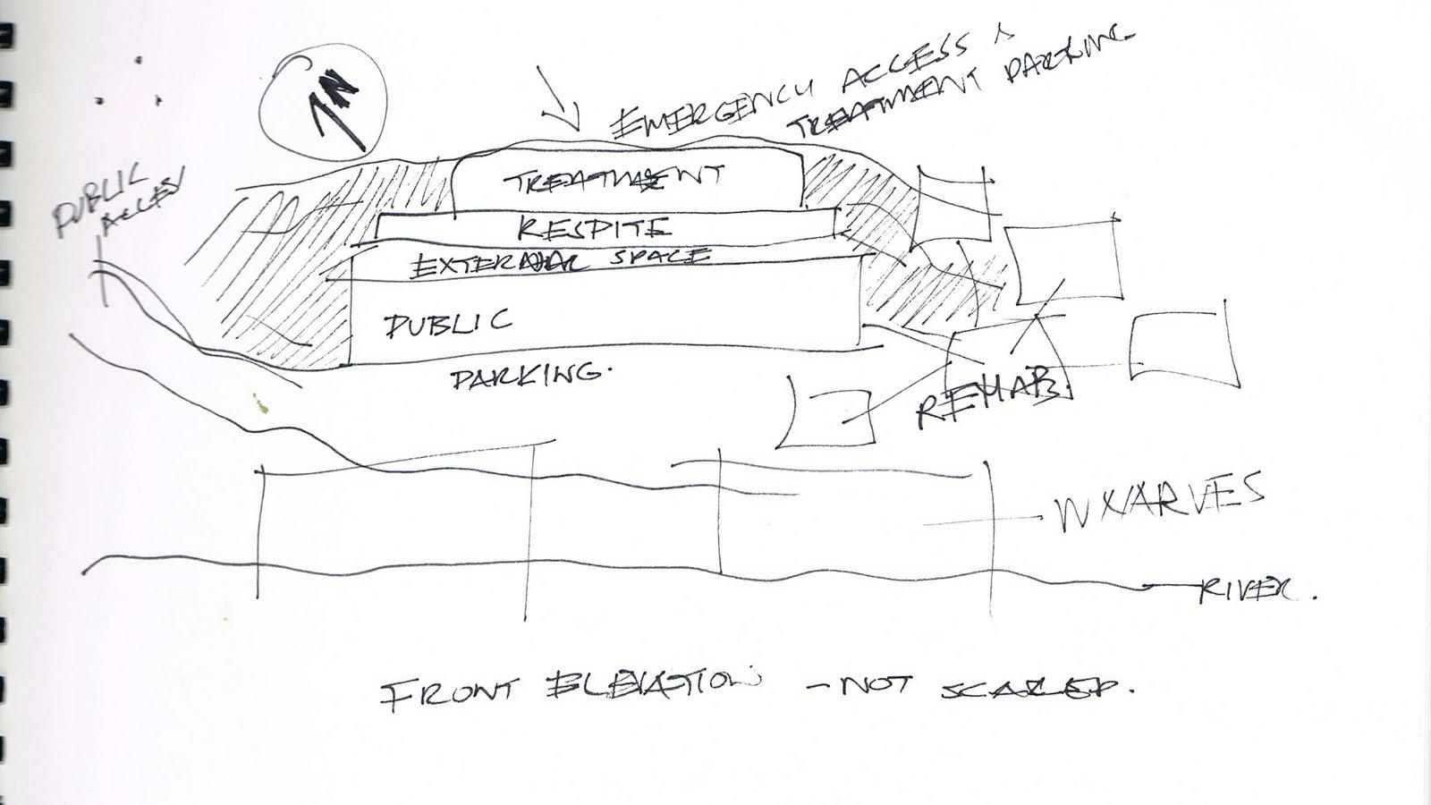 architectural design 5 program layout design
