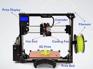 3D Printer Download Latest Seminar Topics | New thesis Topics | BCA MCA MscIT Computer science Seminar Topics | Seminar Topics For Engineering Students | Seminar Topics For Medical Students