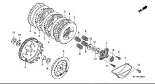 Mekanik: Bagaimana cara mula membuka klac?