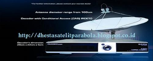 Dhesta Parabola