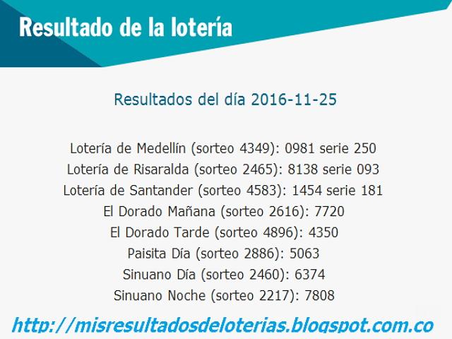 como ganar en la lotería-noviembre-25-2016