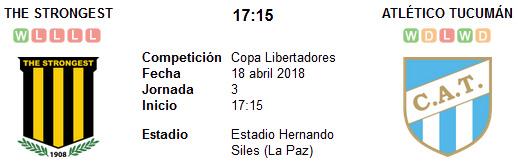 The Strongest vs Atlético Tucumán en VIVO