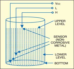 circuit diagram: Automatic Water Level Controller