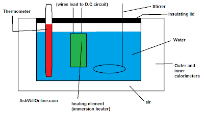 Specific Heat Capacity and Latent Heat Experiments In Physics - Ask Will Online