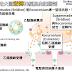 [重症醫學] Sugammadex (Bridion) 逆轉神經肌肉阻斷劑作用,附神經肌肉阻斷劑比較大表 (Pharmacology of Sugammadex in Reversal of Neuromuscular Blocking Agents)