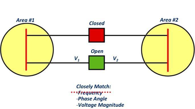 CIRCUIT BREAKERS - موسوعة الكهرباء والتحكم