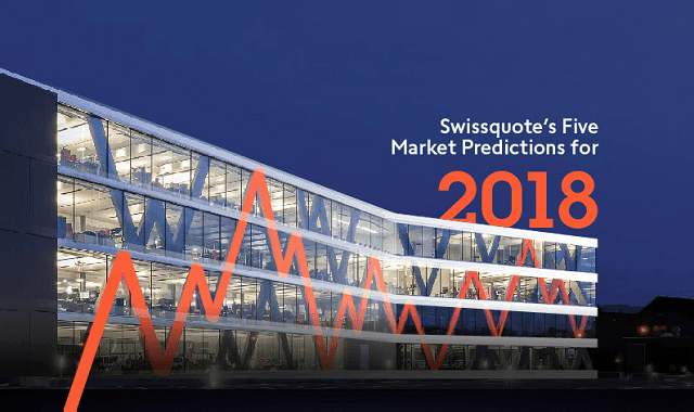 GLOBAL MARKETS PREDICTIONS FOR 2018