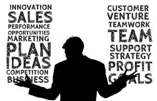 Purpose of Marketing Objectives