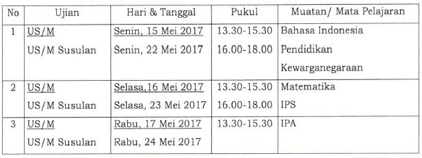 Jadwal US Program Paket A/Ula Tahun 2017