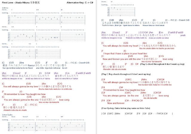 Latest Guitar Chord: Japanese