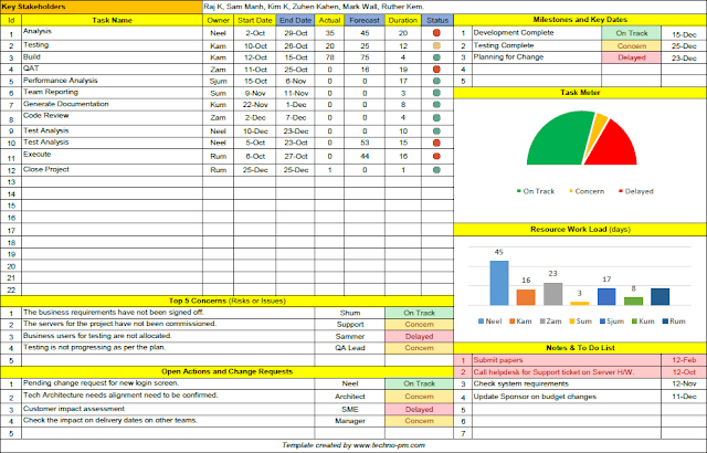 One Page project manager excel template free download, one page project manager excel