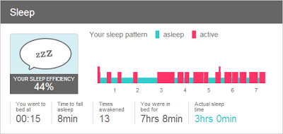 Fitbit One sleep