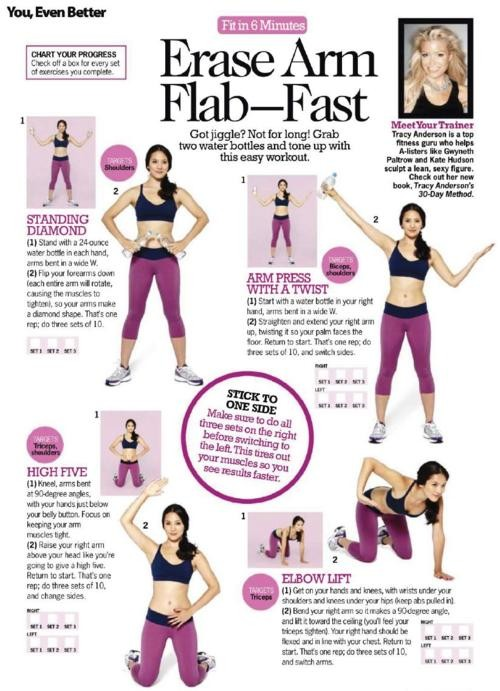 How to lose fat on your thighs and stomach how to lose fat on your thighs and stomach image 9 ccuart Choice Image