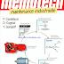Télécharger gratuitement  : Memotech Maintenance Industrielle.pdf