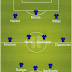 3-4-3 Predicted Chelsea Line-Up Vs Leicester City: Will The Blues Turn It Around After Nou Camp Loss? or Could it affect them ?