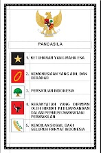 Download Teks Pancasila