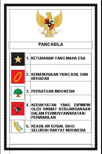 Download Teks Pancasila