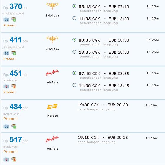 Tiket Pesawat Jakarta Surabaya Murah Promo Harga Tiket