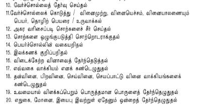Tnpsc pothu tamil notes