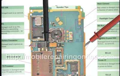 When we check the value of resistance using the multimeter is connected to the ground of the mobile PCB