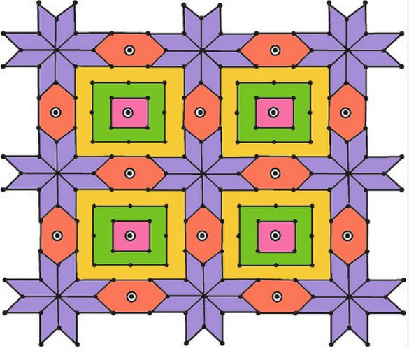 6 Rangoli Designs And Their Types