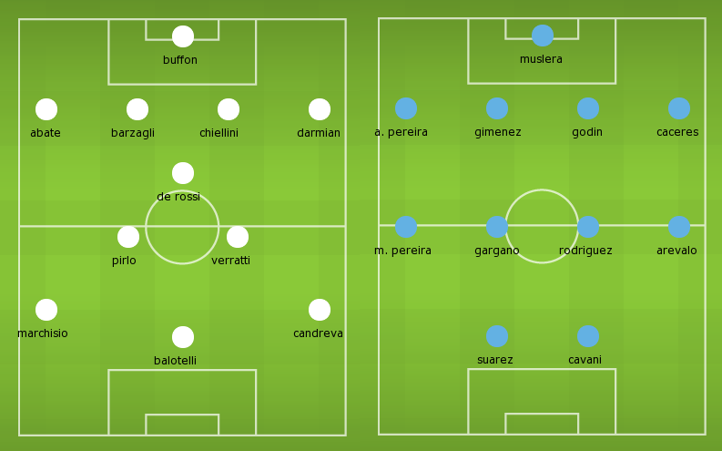 Possible Lineups: Italy vs Uruguay