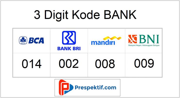 Kode Bank Mandiri Dan Swift Code Untuk Transfer Uang Kode Bank