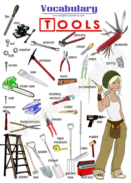 Learn Tools As You Put Them To Use In Projects: My 4th Junior High English Class: VOCABULARY