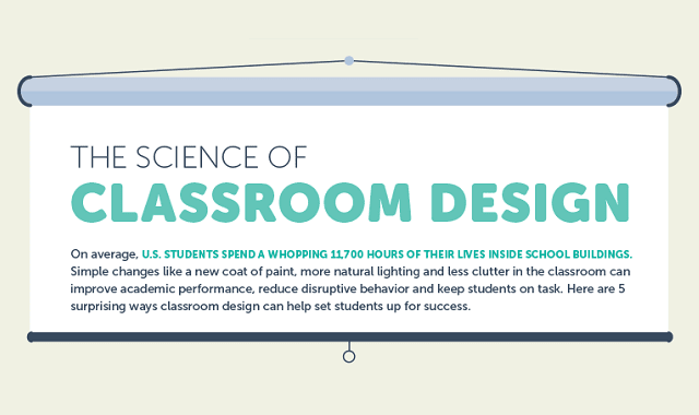 The Science of Classroom Design