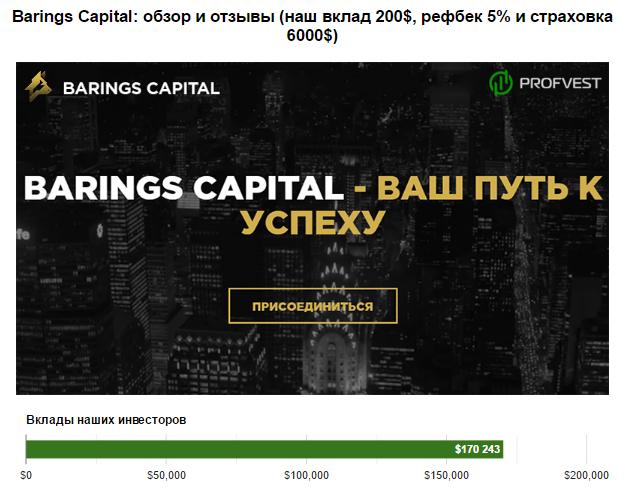 Активность инвесторов 4