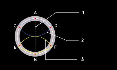 Mencari-jarak-center-lubang-baut-flange-pipa