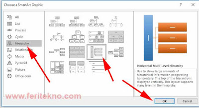 cara membuat mind map di powerpoint 2