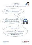 Textaufgaben Maßstab 4.Klasse PDF