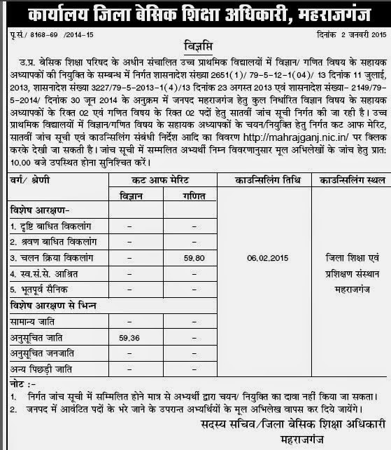 maharajganj JRT UP 29334 Merit list 7th Cut off