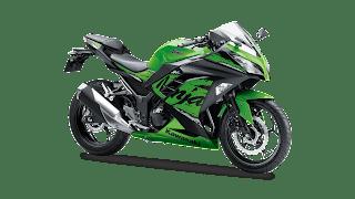Yamaha R3 vs ninja 300 , ninja 300 2018