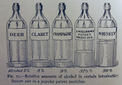 Alcohol content of patent medicine compared to whiskey