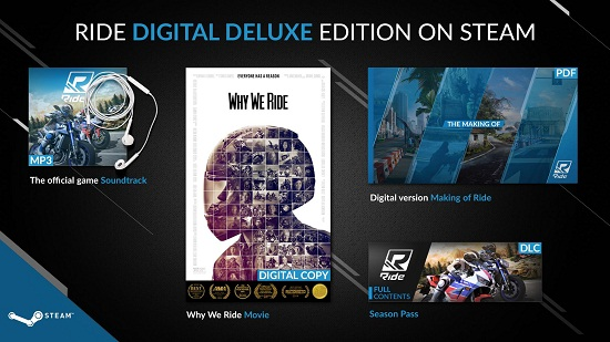 Free Download RIDE: Digital Deluxe Edition PC Game