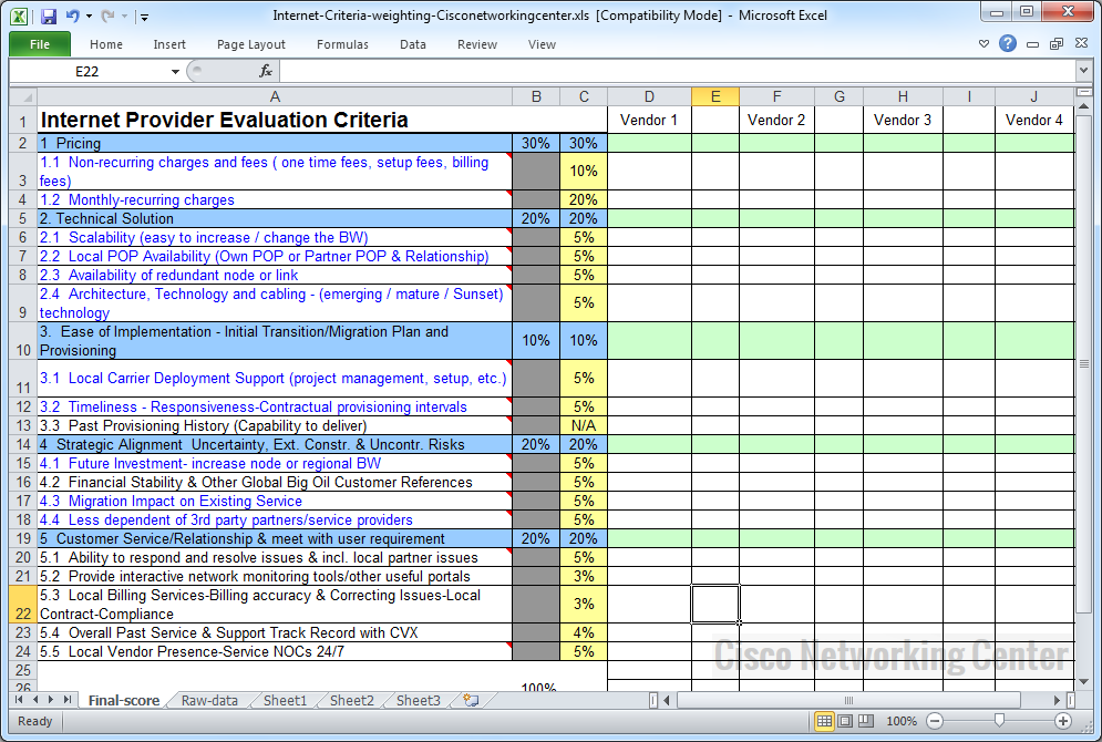 Guideline for approving vendor and example of compare for Vendor management excel template
