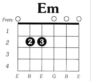 Gambar Kunci Gitar Em
