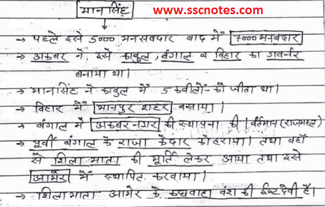 Rajasthan History Handwritten Notes in Hindi PDF Download