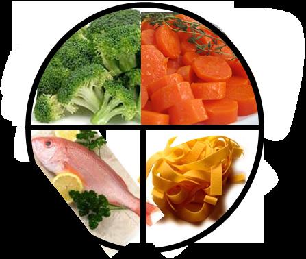 adult serving of vegetables jpg 1152x768