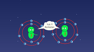 Kumpulan Animasi Pembelajaran awal  2016