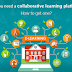 Why you need a collaborative learning platform and how to get one?