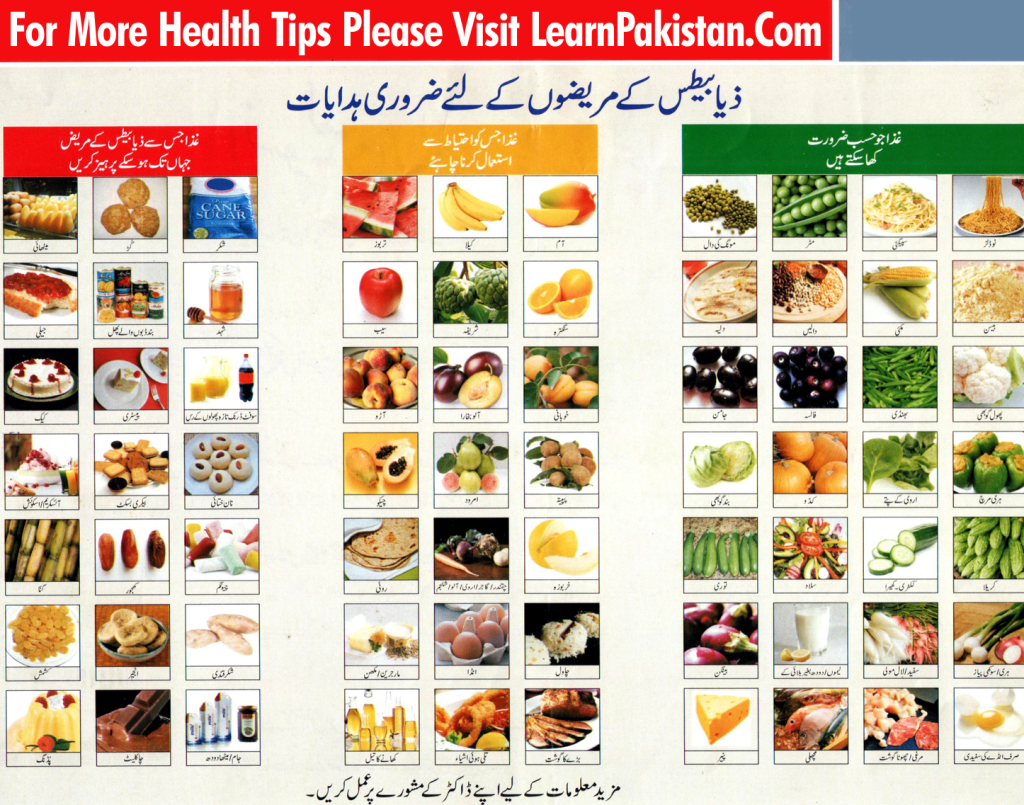Dietary Guidelines for Gout Patients