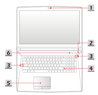 MSI GE62VR APACHE PRO (GEFORCE® GTX 1060) Manual Guide PDF Download (English)