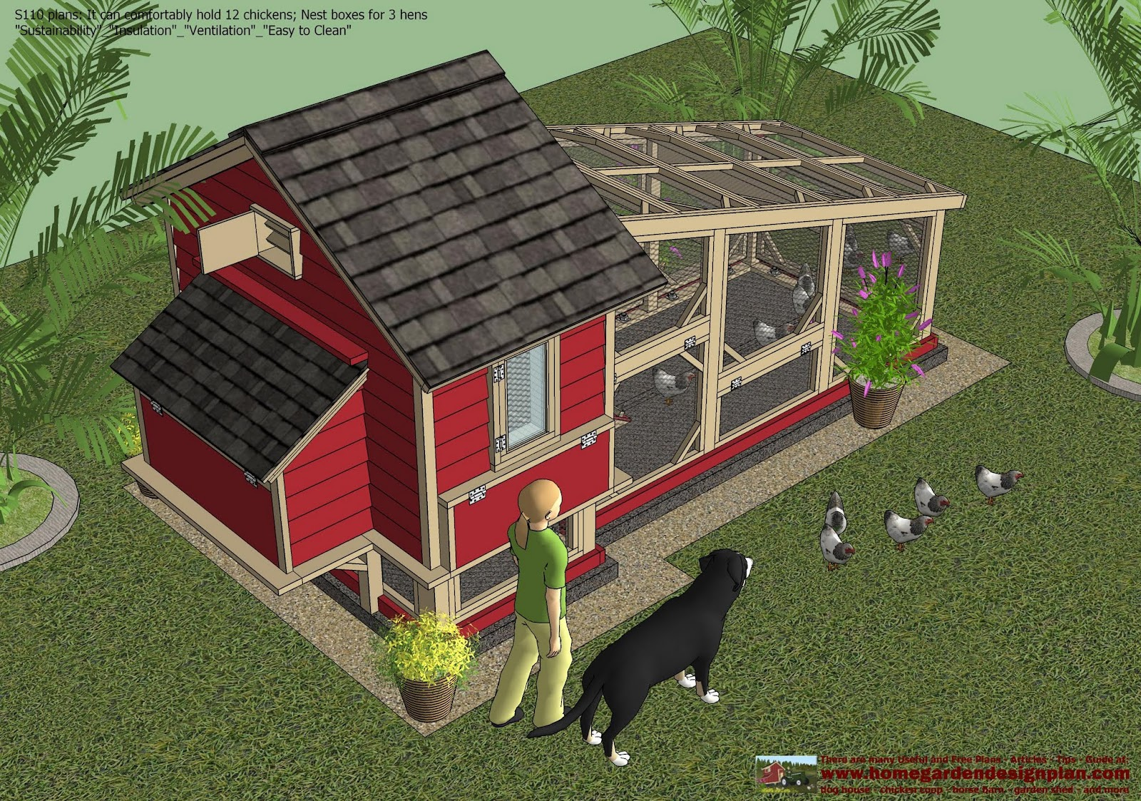 Home Garden Plans Chicken Coop Construction
