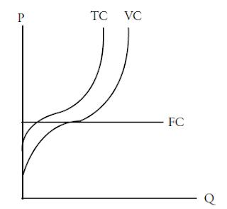 Pengertian Biaya Produksi, Jenis-jenis Biaya Produksi dan Contohnnya