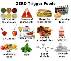 what not to eat in acid reflux