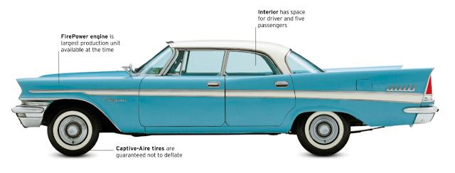 Chrysler_New_Yorker_1957, Classic Cars